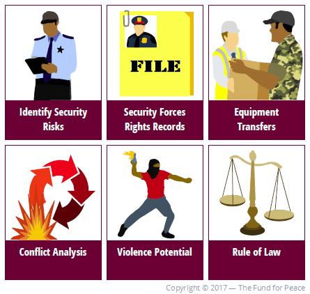vps-public-security-2